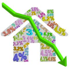 Meilleur taux rachat de crédit immobilier